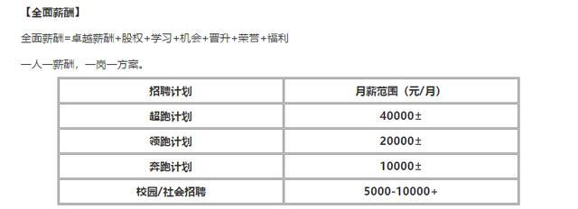养猪也是技术活,身价超丁磊的河南千亿猪首富,招人最高月薪达4万