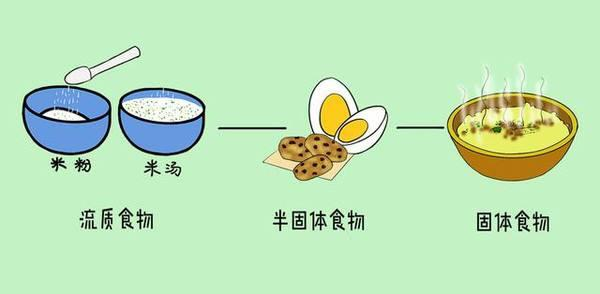 增肌期间怎么吃?牢记4个饮食建议