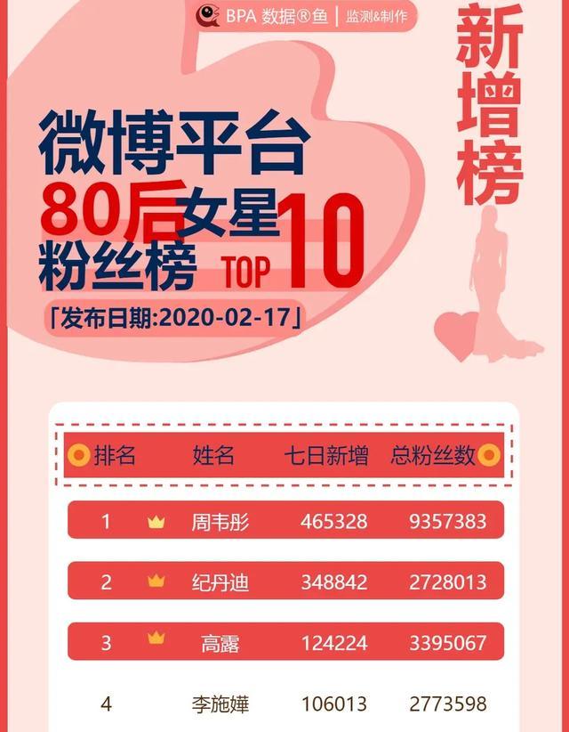 《法证先锋4》39岁李施嬅意外走红,剧中西装穿搭又美又飒_香港