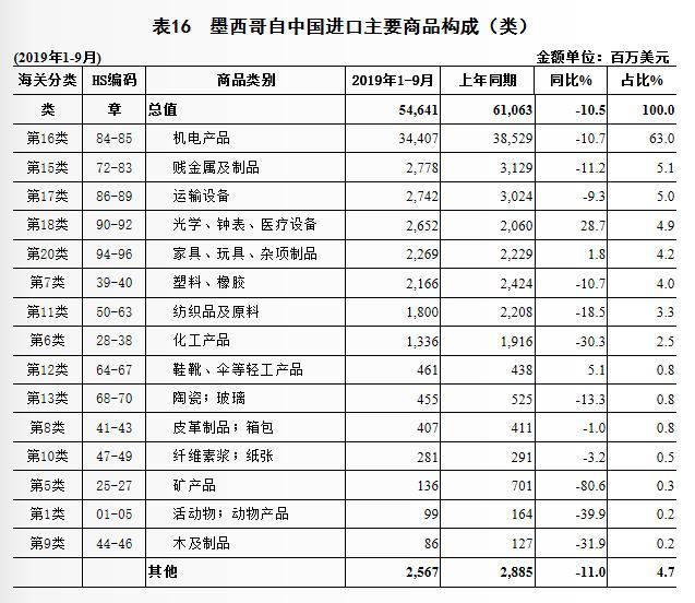 2019年浙江人均gdp贴吧_浙江警官职业学院贴吧