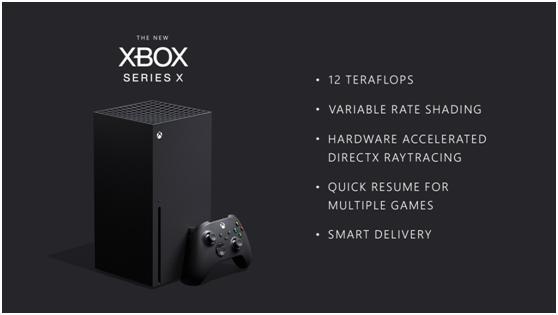 錢包又要被掏空?Xbox新款超性能SeriesX配置真的華麗!
