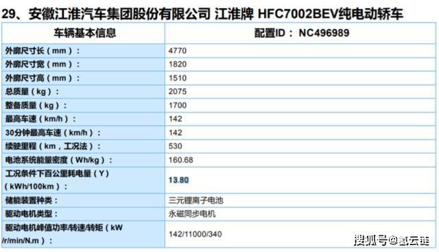 原预售15.5-18万,新江淮车530公里。性价比高吗?