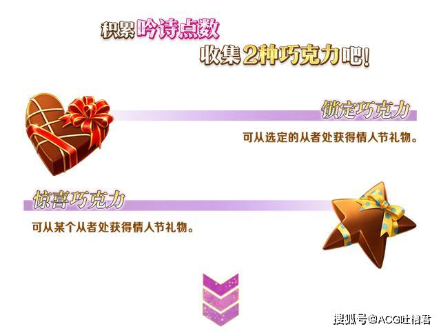 交换巧克力和情人节礼物之后才能使相应的剧情进入个人空间中的「活动