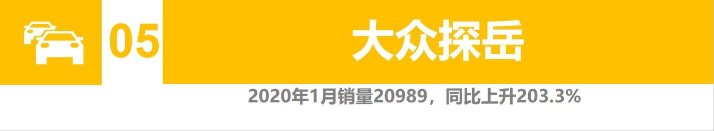 辣评2020年1月SUV销量前十名_yinhang.name