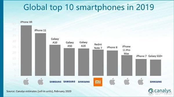 2020千元智能机排行榜_千元手机哪个好用?十款值得入手的千元智能机排
