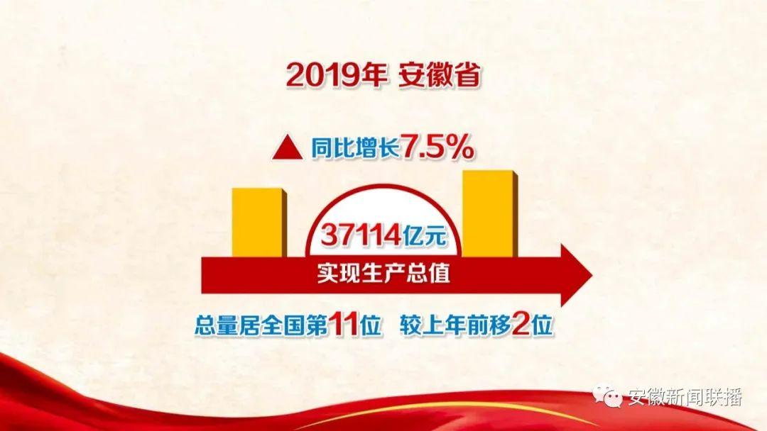 安徽经济总量2021_安徽涉外经济职业学院