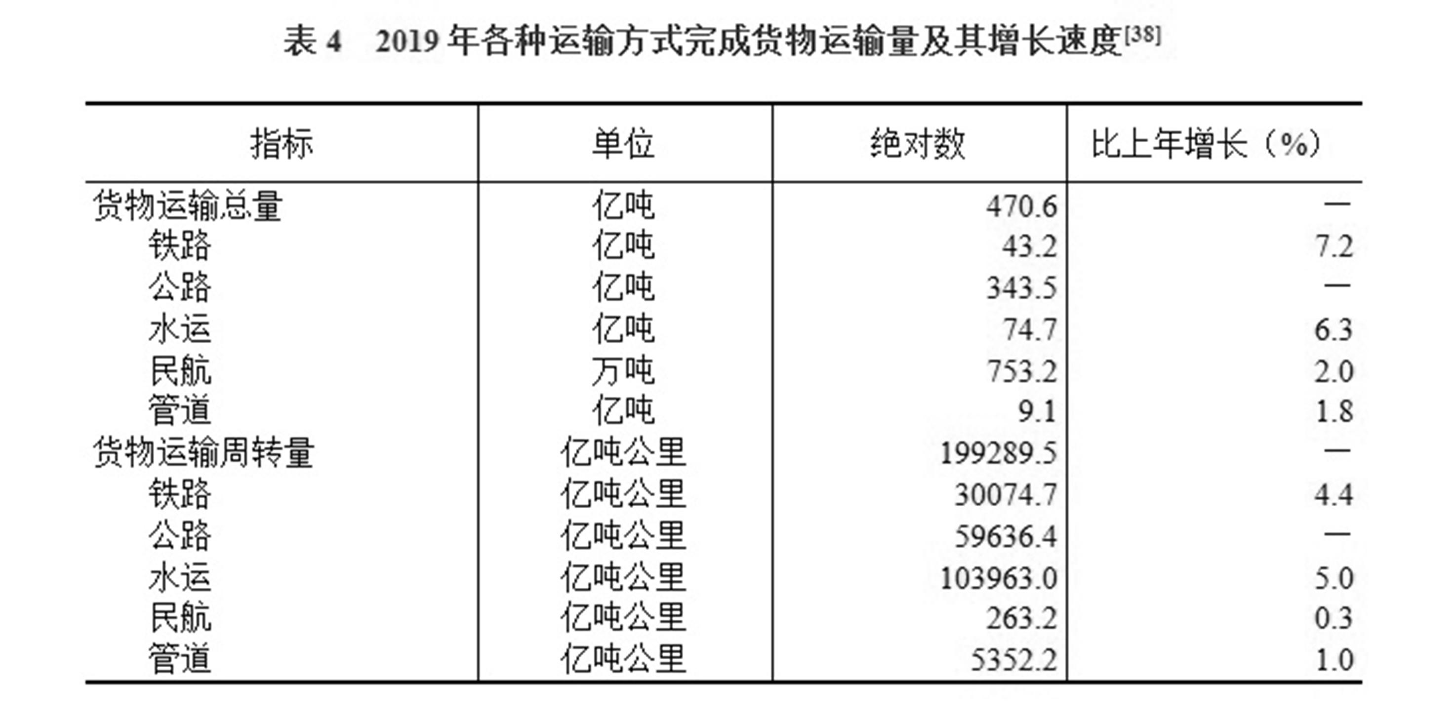 国民经济总量账户体系包括_账户余额图片