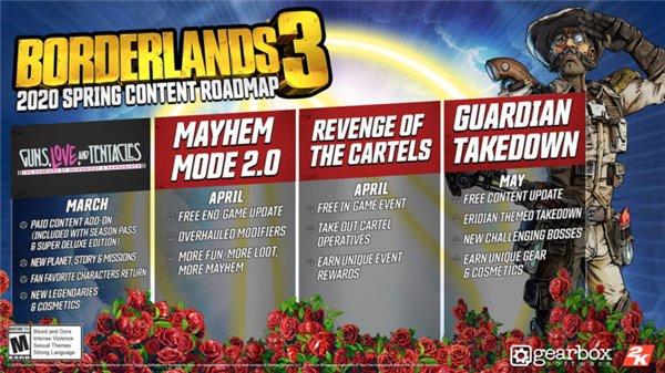 《无主之地3》3月13日正式登陆Steam_Games