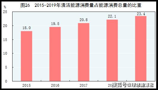 2019年经济总量公布时间_2015中国年经济总量
