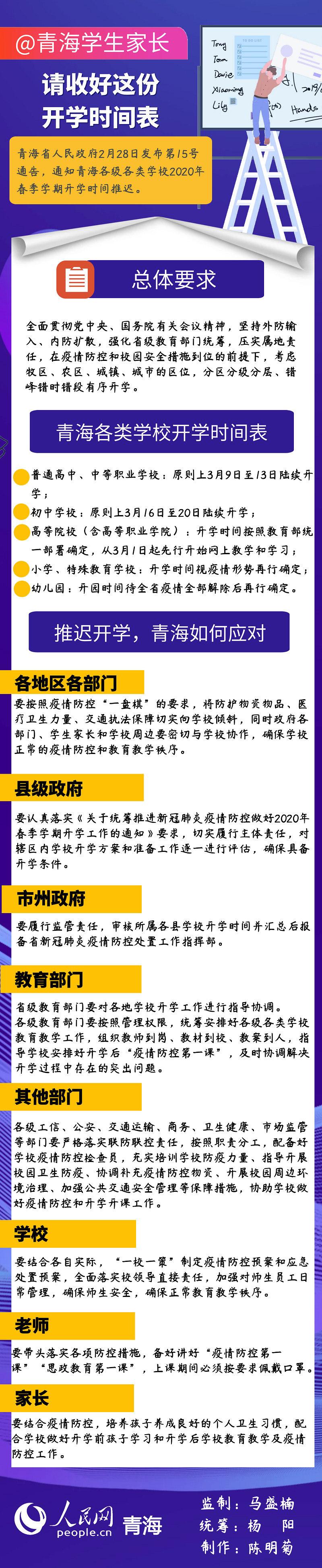 【图解】@青海学生家长,请收好这份开学时间表