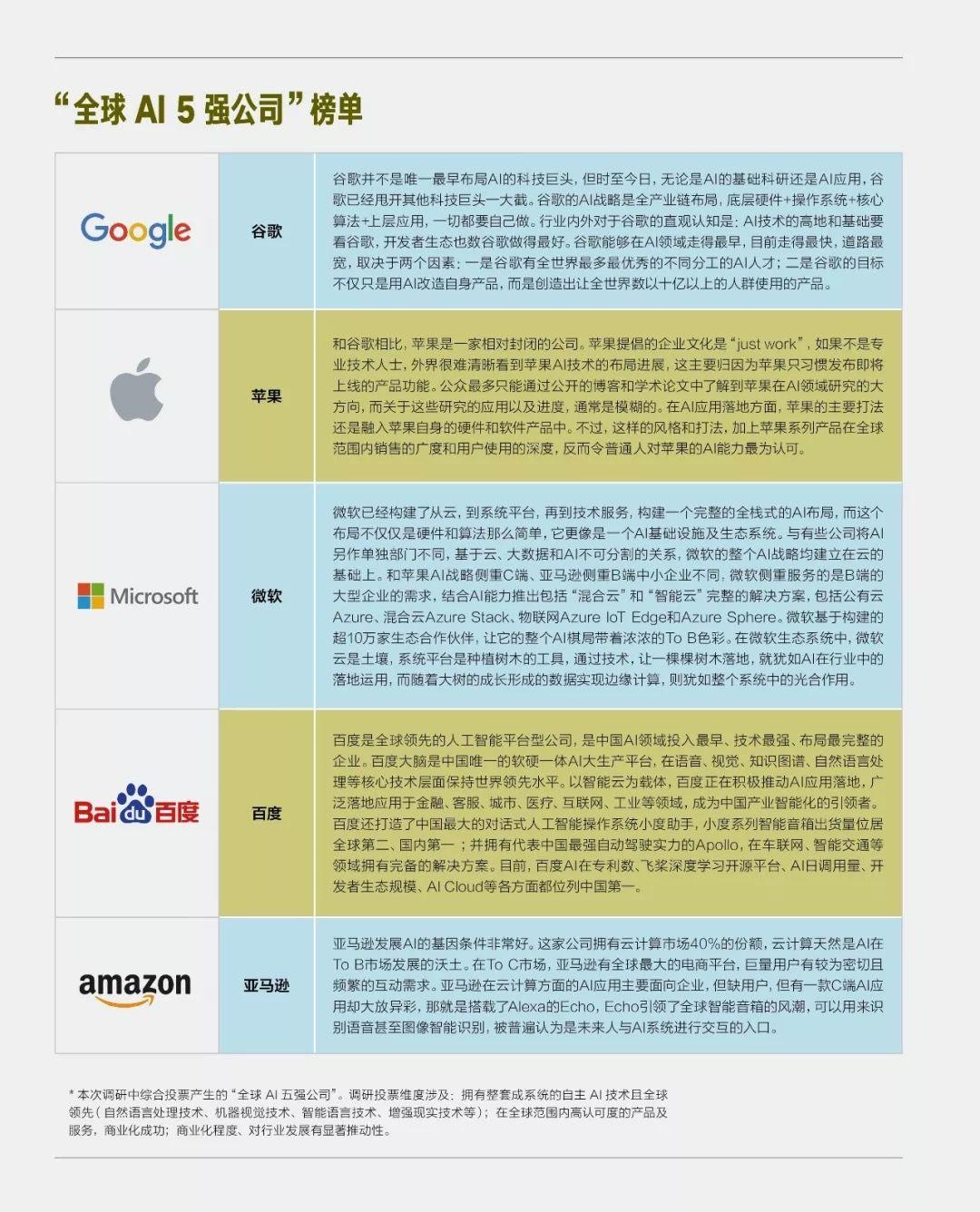 百度Q4財報解讀:穩坐全球AI第一陣營,AI如何釋放更大的能量