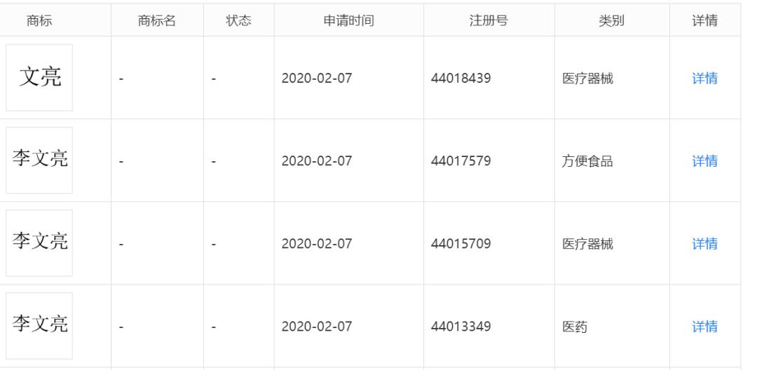 官方回应公司抢注李文亮商标 法定代表人道歉并撤回商标申请