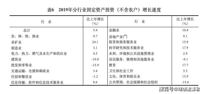 湛江近几年经济总量数据_湛江文车杨傲判刑几年