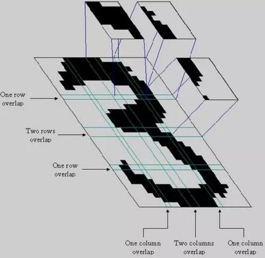 曠視計劃3月底開源深度學習框架,AI開發生態有望煥發新生機