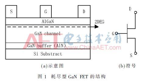 【學術論文】GaN FET的結構、驅動及應用綜述