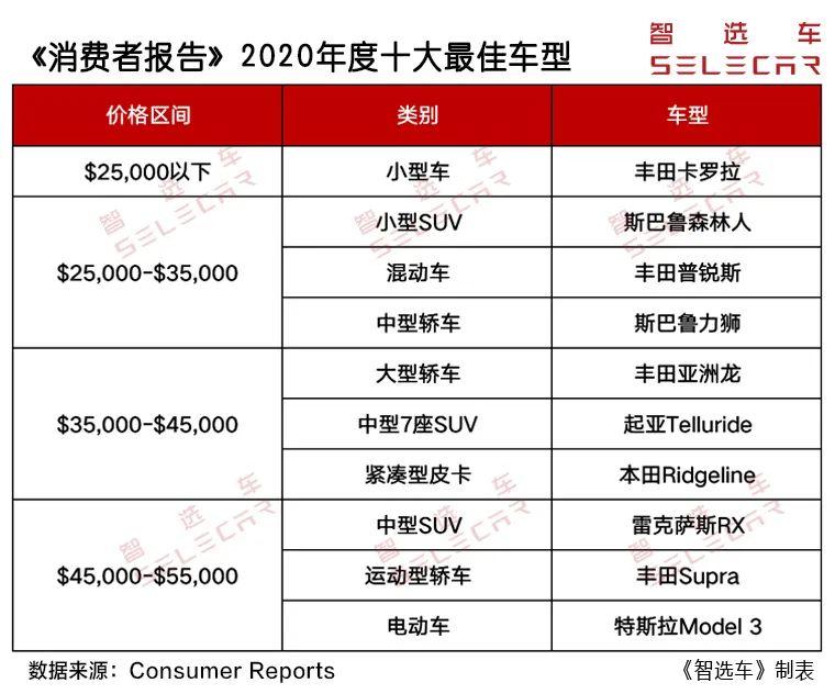 外媒评2020GDP_2020年中国gdp