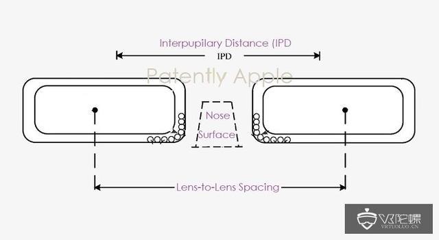 蘋果新專利:用于頭顯的鏡頭位置感應系統,面部輪廓調整鏡頭顯示