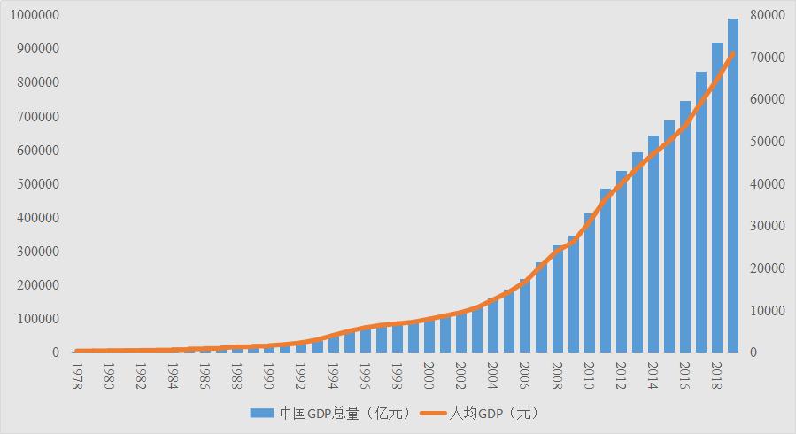 2020世界人均gdp_世界人均gdp排名图片