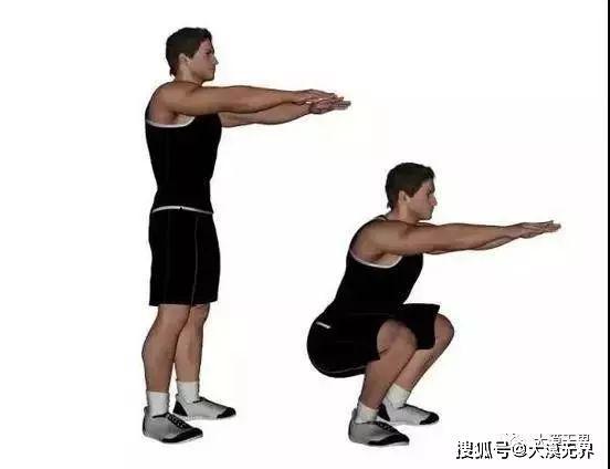 2,深蹲的动作形式与跑步不同