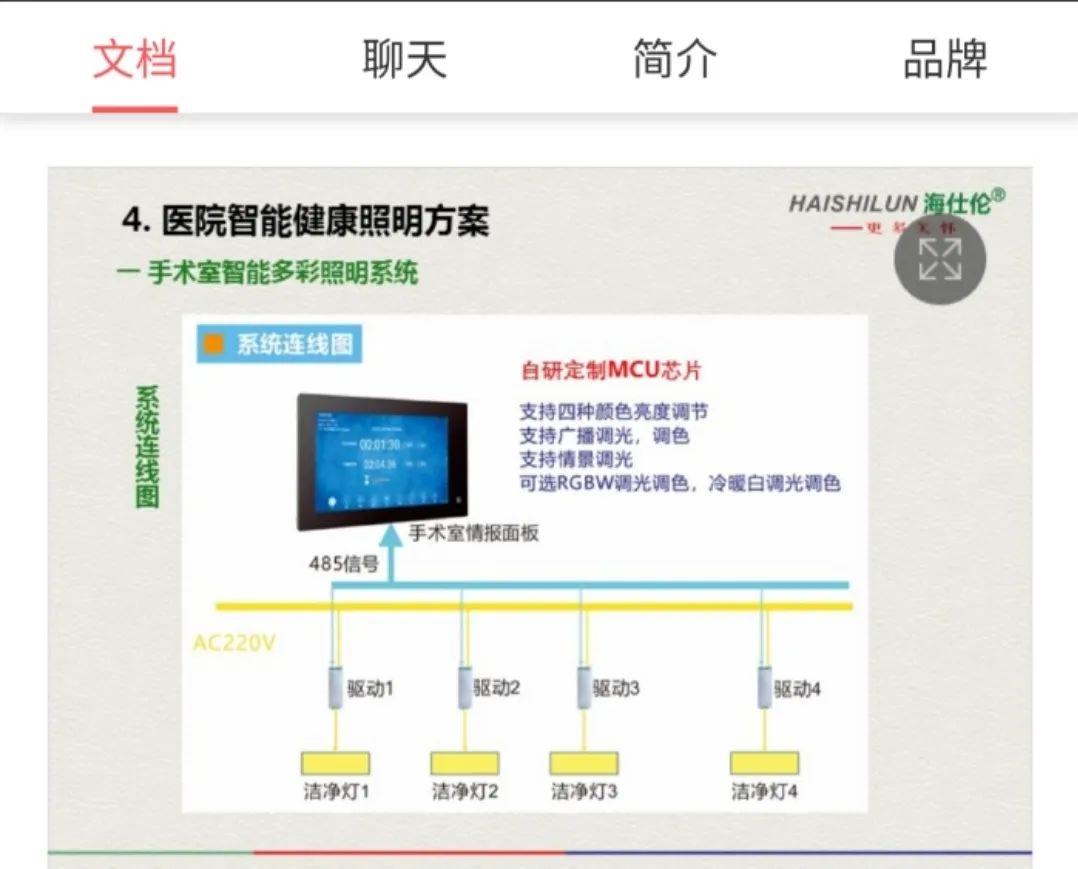 8大MCU厂商霸占88%市场份额,中国MCU还有什么出路?-... -与非网