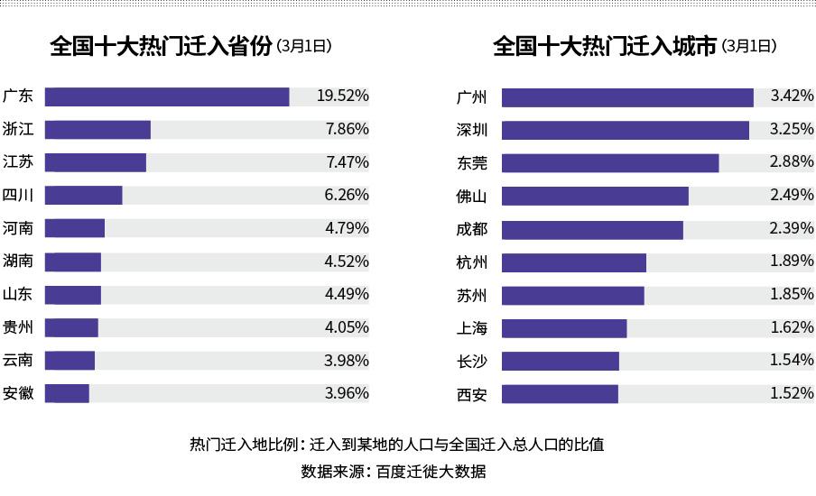 """珠三角工厂""""解冻""""-李磊"""