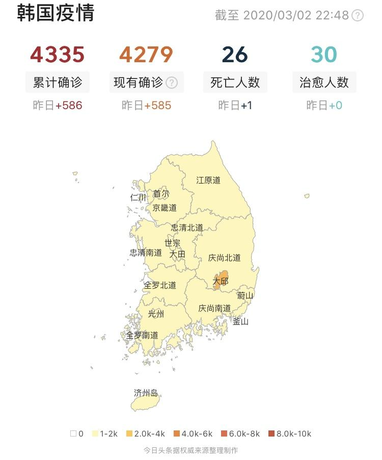 各省的面积和人口_中国各省人口分布图