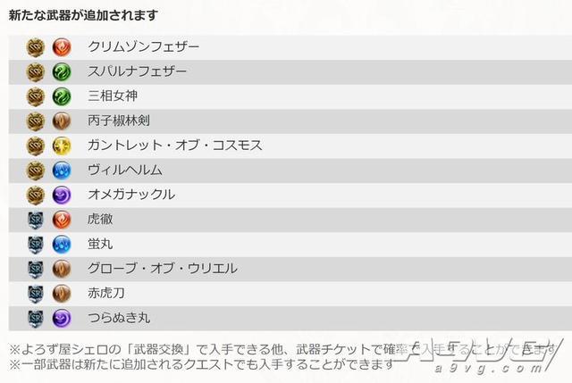 《碧蓝幻想VERSUS》推出更新季票1最后的角色被临时工泄露