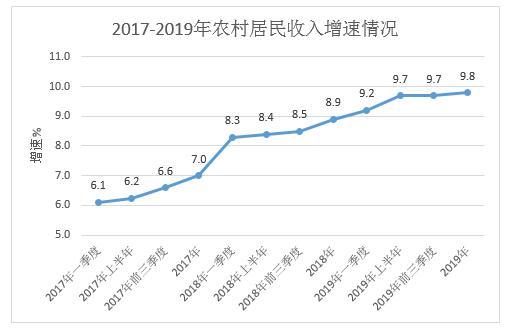 2017年河南省农村居民人均纯收入_河南省农村居民二孩证