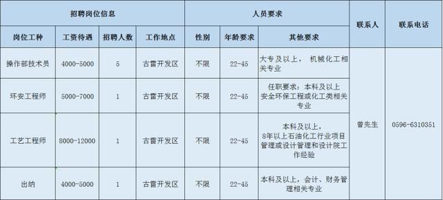 古雷对漳州经济总量_濮阳惠成漳州古雷