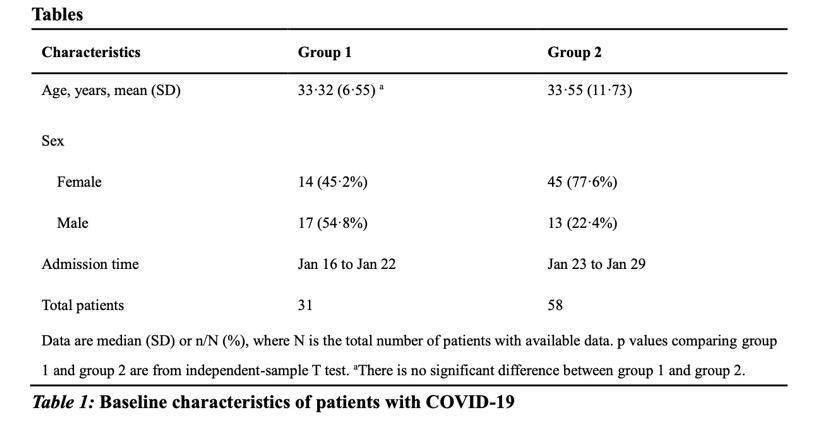 武漢大學人民醫院研究:新冠患者入院特征相比早期更為隱蔽