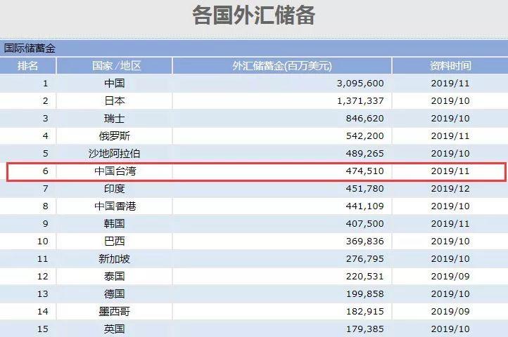 台湾在大陆经商创业人口数量_台湾人口变化图