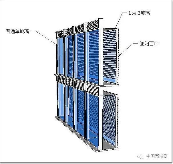 风幕的原理_但空气中会有很多浮尘颗粒,这些颗粒会随着热风幕的工作进入到热风幕中加热器的表面,热风幕使用的时间越长,空气中的浮尘颗粒在加热器表面