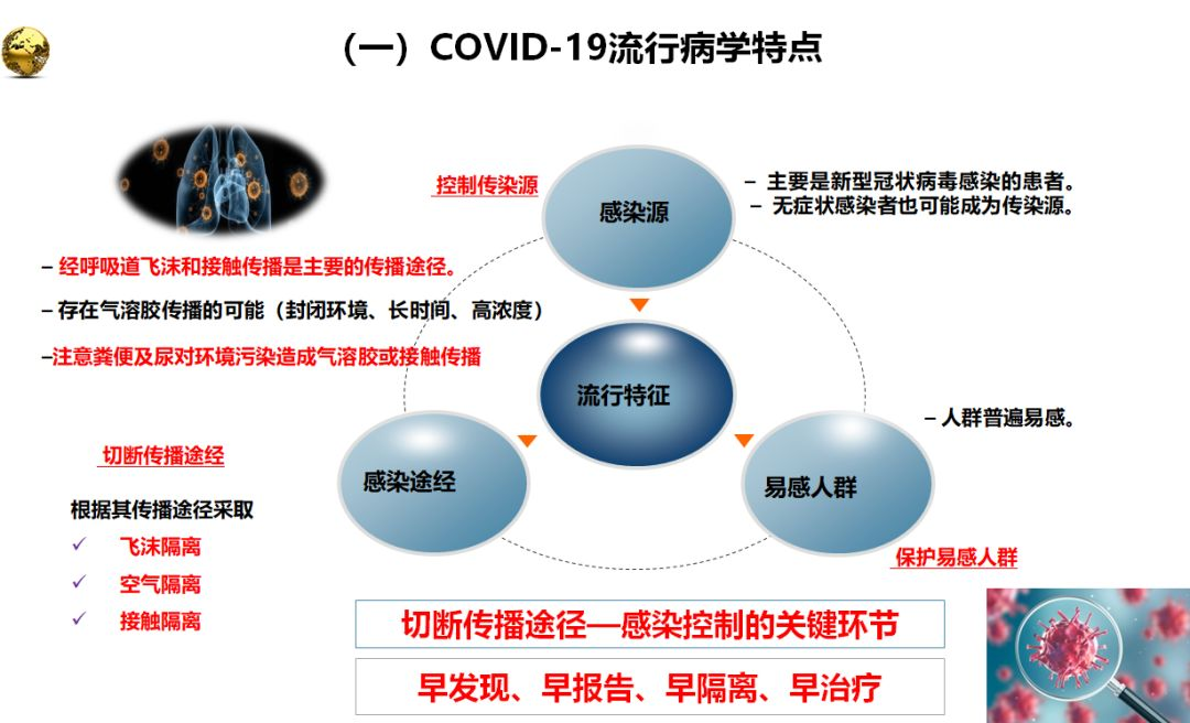 中方分享新冠肺炎診療方案