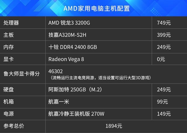 """原厂Core i3 9100F""""爆款""""配备隐藏坑,选锐龙3 3200G比较靠谱。"""