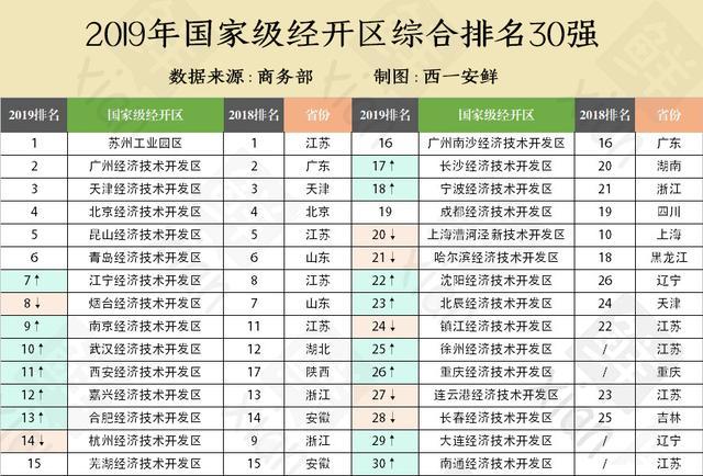 2019年西安雁塔区经济总量_西安雁塔区地图