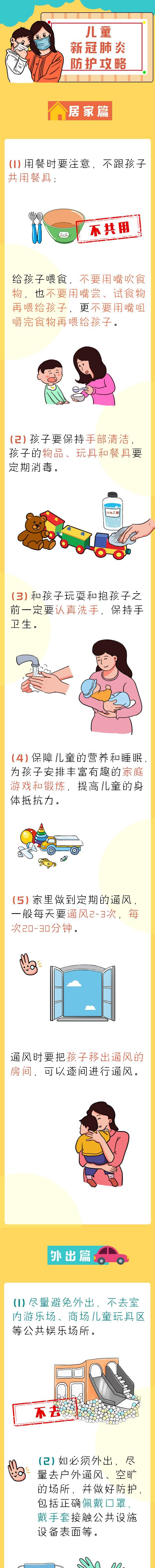 家有小孩的注意!一图读懂儿童新冠肺炎防护攻略