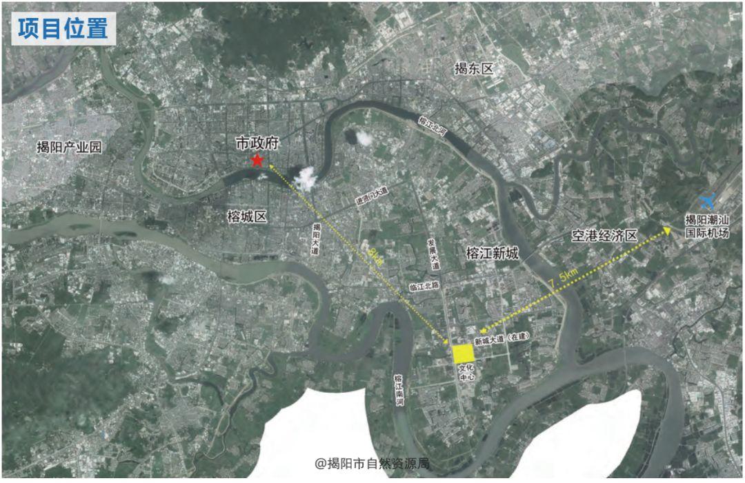 最新版!揭阳榕江新城休闲体育商业综合体规划方案