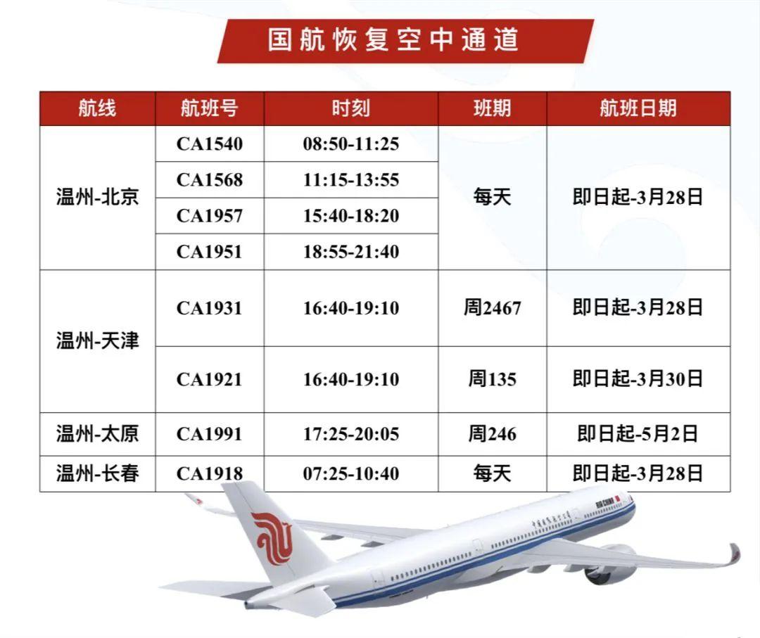 国航恢复3月份温州国内出港航班