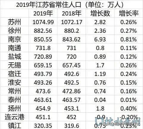江苏人口老龄化城市排名_人口老龄化图片
