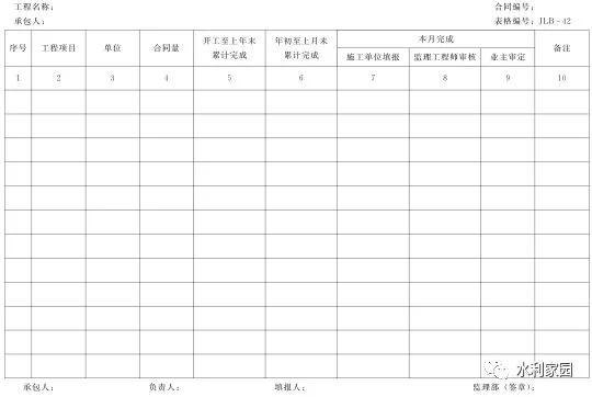 监理管理综合统计月报表(年 月 日)   监理人员工作月报表(年 月)   工程文件处理统计旬报表   监理协调会签名单   监理现场记录(日志)   天气报告   工程质量检验月报表(年 月)   合同索赔月报表(年月)   进度计划与实际完成报表(年月图片