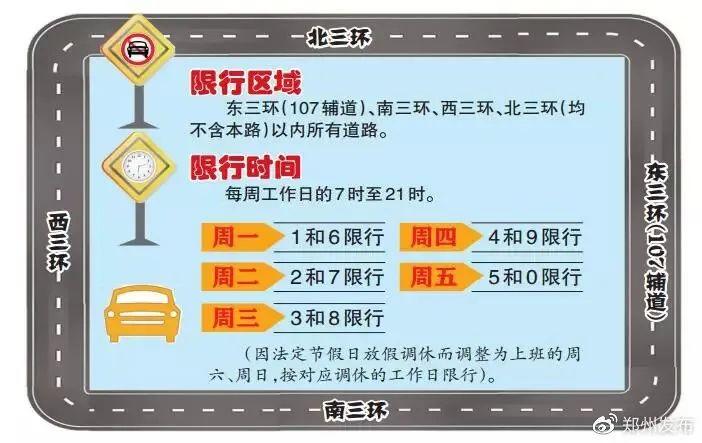 郑州发布22号通告:下周一起,恢复机动车限行!
