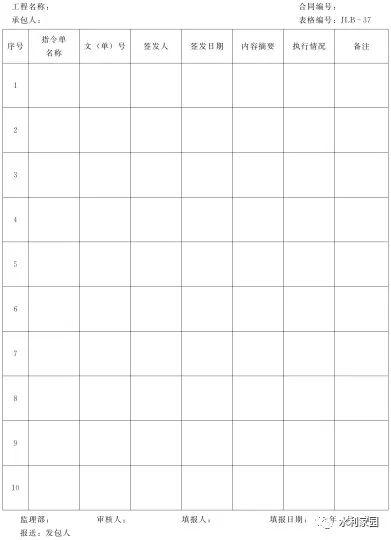 合同索赔月报表(年月)   进度计划与实际完成报表(年月)   施工进度产值计划与实际完成情况表(年 月)   进度计划完成情况统计年报   主要指标完成情况汇总表   监理管理综合统计月报表(年 月 日)   单元工程施工质量检验与开工(仓)签证内部会签图片