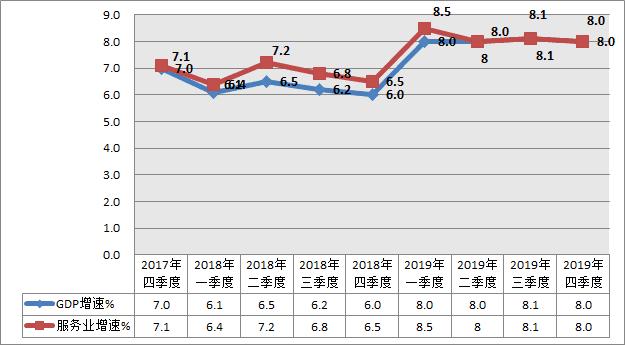 经济总量能超过潜在GDP吗_我国经济gdp总量图