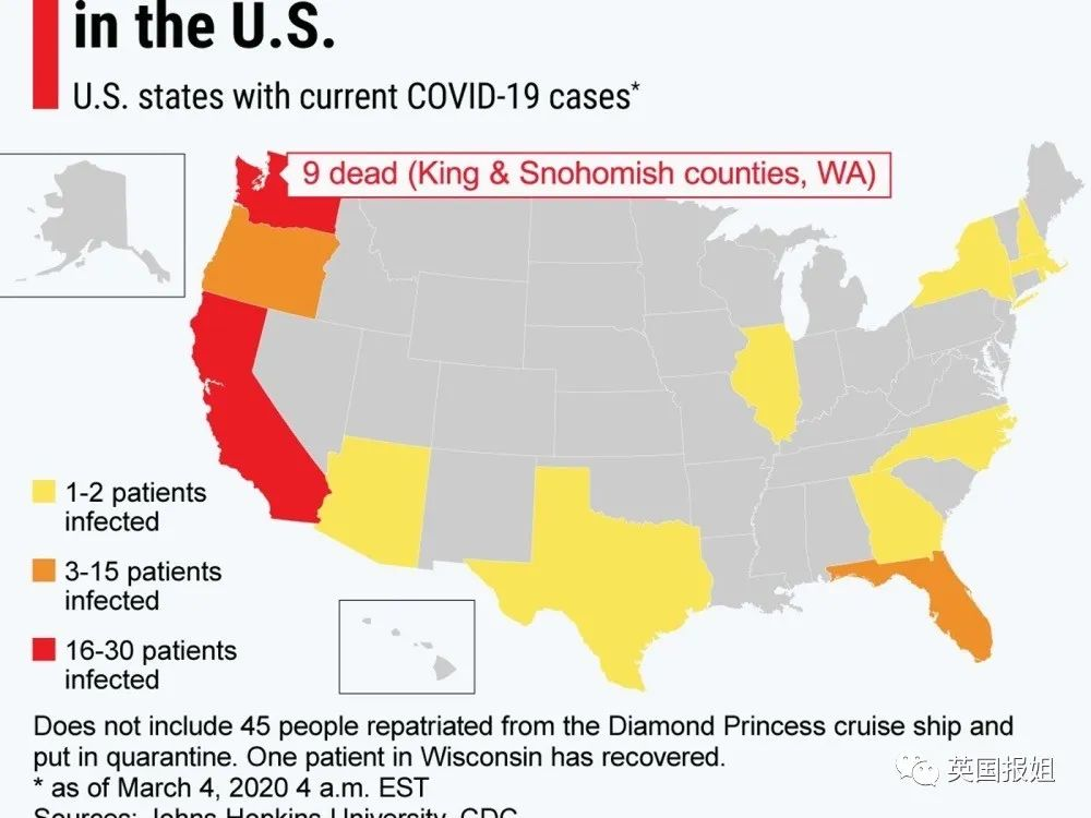 美国人口全球疫情最新消息_美国新冠疫情最新消息(2)