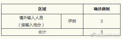 上海新增2例境外输入病例 上海疫情最新消息有哪些?