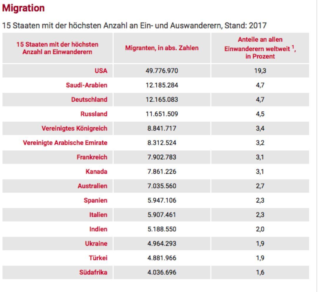 德国人口数_为啥不敢去德国炒房 低房价的秘密