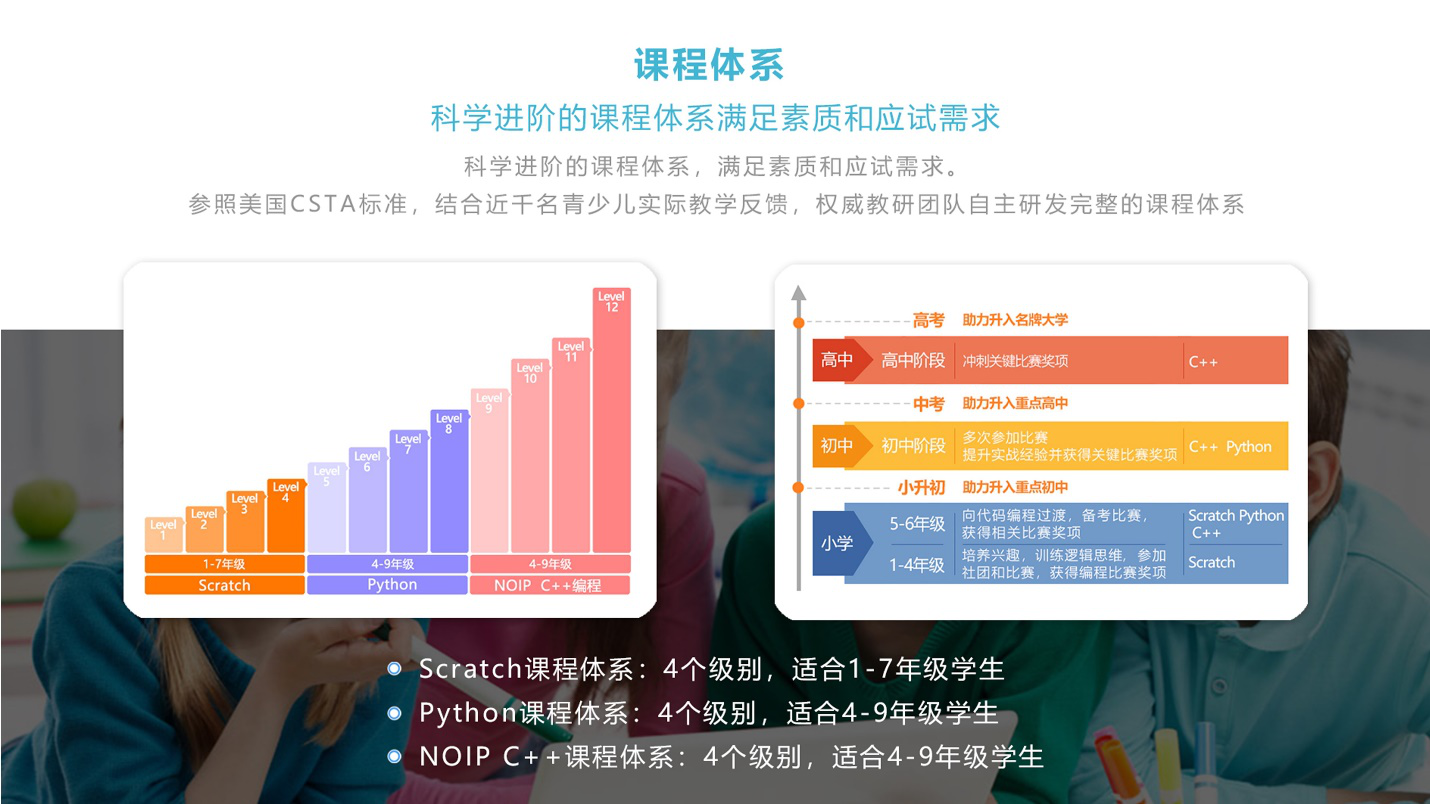 【一周连连看】新东方、好未来均降低下一季度营收预期