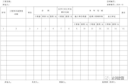 主要指标完成情况汇总表   监理管理综合统计月报表(年 月 日)   监理人员工作月报表(年 月)   工程文件处理统计旬报表   监理协调会签名单   监理现场记录(日志)   项目支付总表(年 月)   工程质量检验月报表(年 月)   合同索赔月报表图片