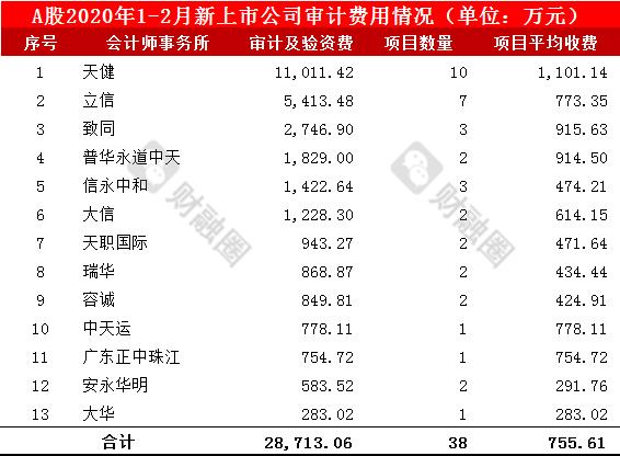 2020年a股分红排行_A股20年上市公司分红哪家强 附最新股息率排名