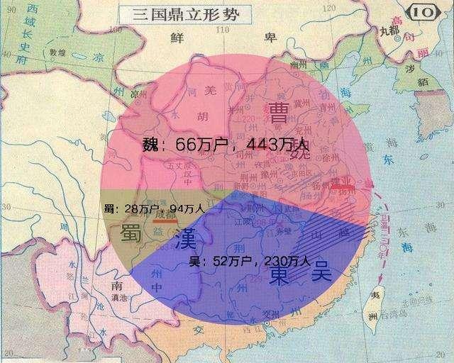 续命之战:诸葛孔明的五次北伐,真是为了收复中原吗?